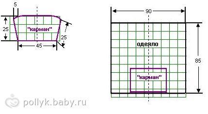 Детские конверты трансформеры для новорожденных своими руками 42