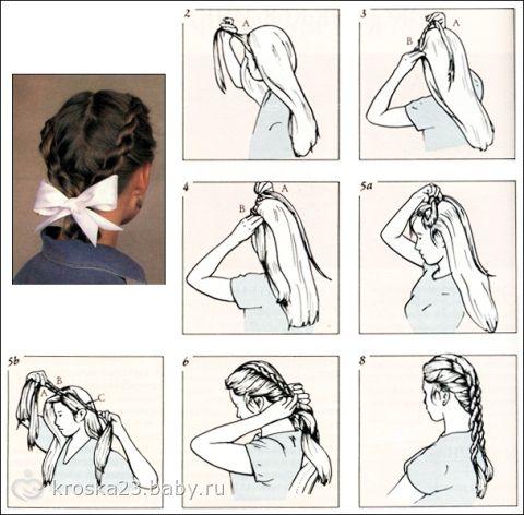 Причёски своими руками схема