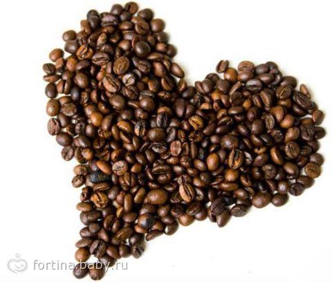Кофейное обертывание для похудения и борьбы с целлюлитом в домашних условиях. Рецепты. Советы