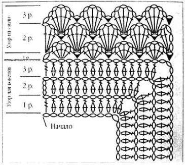 Схема чепчика крючком для новорожденных